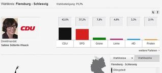 Interaktive Ergebniskarte zur Bundestagswahl