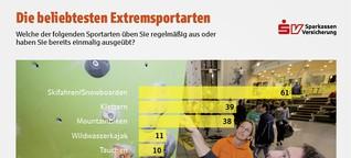 Studie: Extremsportler unterschätzen ihr Risiko