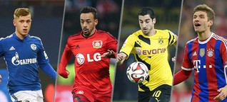 Champions League 2014/15: Die Gruppenphase im Check