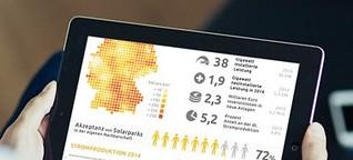 Infografik: Fakten zur Photovoltaik in Deutschland