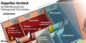 Nachlass der Zwickauer Terrorzelle: Rabattmarken und Pistolen