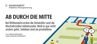 Wittenstein_FTD.pdf