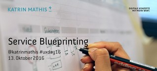 Workshop Service Blueprinting
