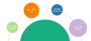 schäl-klick | Zahlen, Daten, Filme und och wat für et Hätz