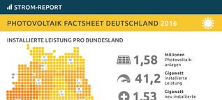 Photovoltaik Deutschland: Die wichtigsten Fakten auf einen Blick