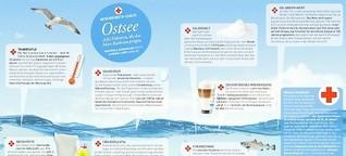 Gesundheitscheck Ostsee - wie geht es dem Mare Balticum?