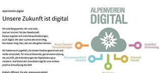 Multimedia: Pageflow-Story für Alpenverein digital