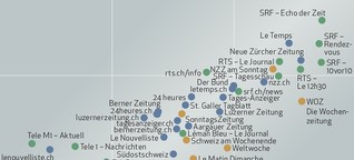 Journalistische Qualität lässt sich messen - und die Schweiz zeigt wie | Übermedien