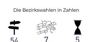Das müsst ihr über die Hamburger Bezirkswahlen wissen