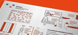 Der Pandemieplan für Deutschlands Freibäder