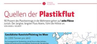 Quellen der Plastikflut