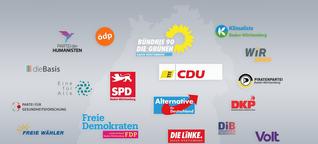 Wahlprogrammcheck: Das versprechen die Parteien zur Landtagswahl in Baden-Württemberg